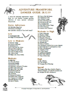 Adventure Framework 00: Danger Guide