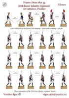 18-th linear infantry regiment. The Fusiliers 1st battalion. (3 and 4 companies)