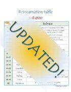 Reincarnation Table