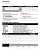 The NAGA System - Reference Sheets