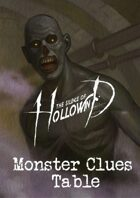 The Silence of Hollowind - Monster Clues Table