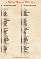 A Table of Mundane Materials 100 Ideas