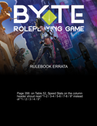 BYTE Roleplaying Game Extras