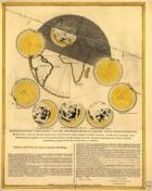 Antique Maps XI - The Moon in the 1700's