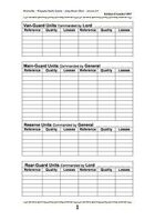 Bretwalda - Army Roster Sheet