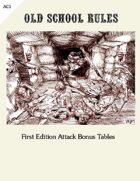AC1 - First Edition Attack Bonus Tables