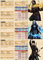 Bladestorm Archetype Picturecards