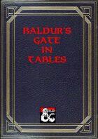 Baldur's Gate in Tables