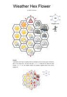 Weather Hex Flower | Random weather generation - by Goblin's Henchman