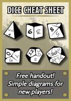 RPG Dice Cheat Sheet