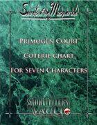 SotM's Primogen Council coterie chart