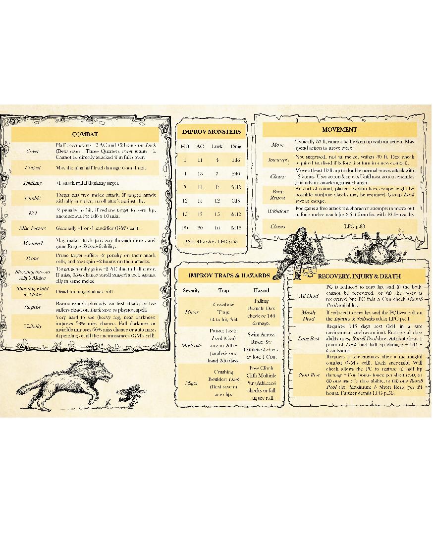 Low Fantasy Gaming (Original) GM Screen Inserts - Pickpocket Press