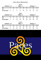 Paces RPG Host Screen