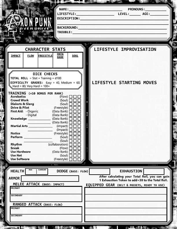 axon punk overdrive character sheet packet wrong brothers gaming drivethrurpgcom
