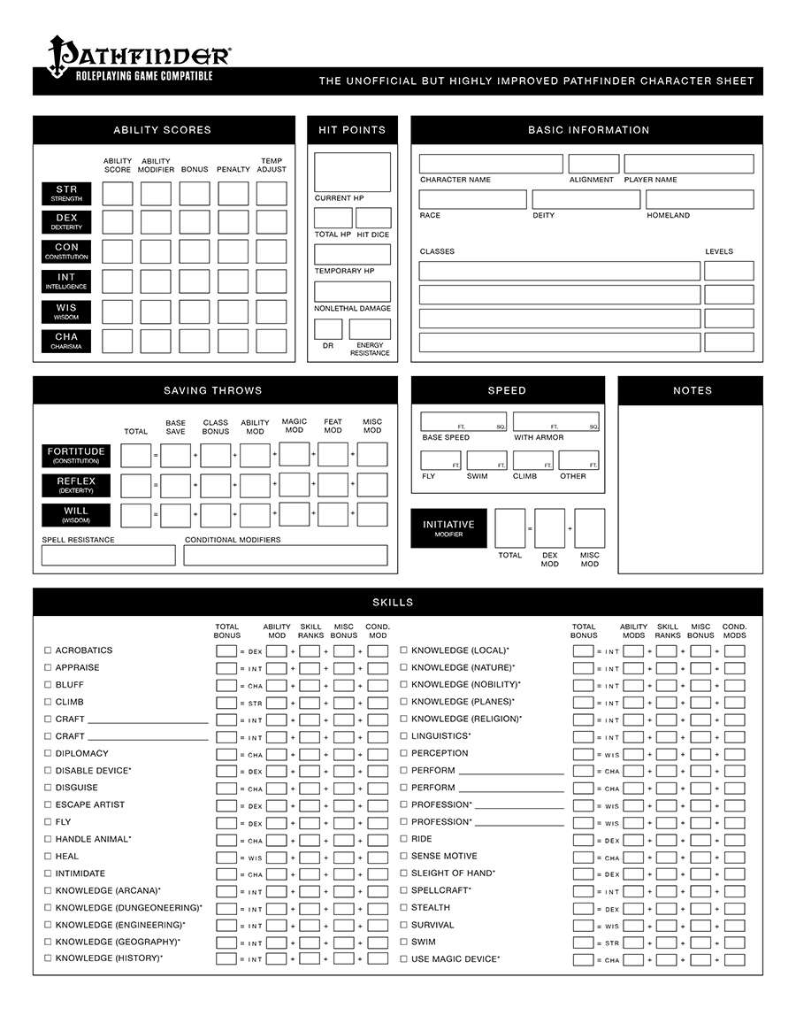 the improved pathfinder character sheet