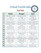 Critical Fumble Table