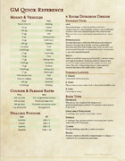 The Definitive GM Quick Reference for 5e