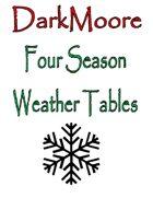 DarkMoore 4 Season Weather Table
