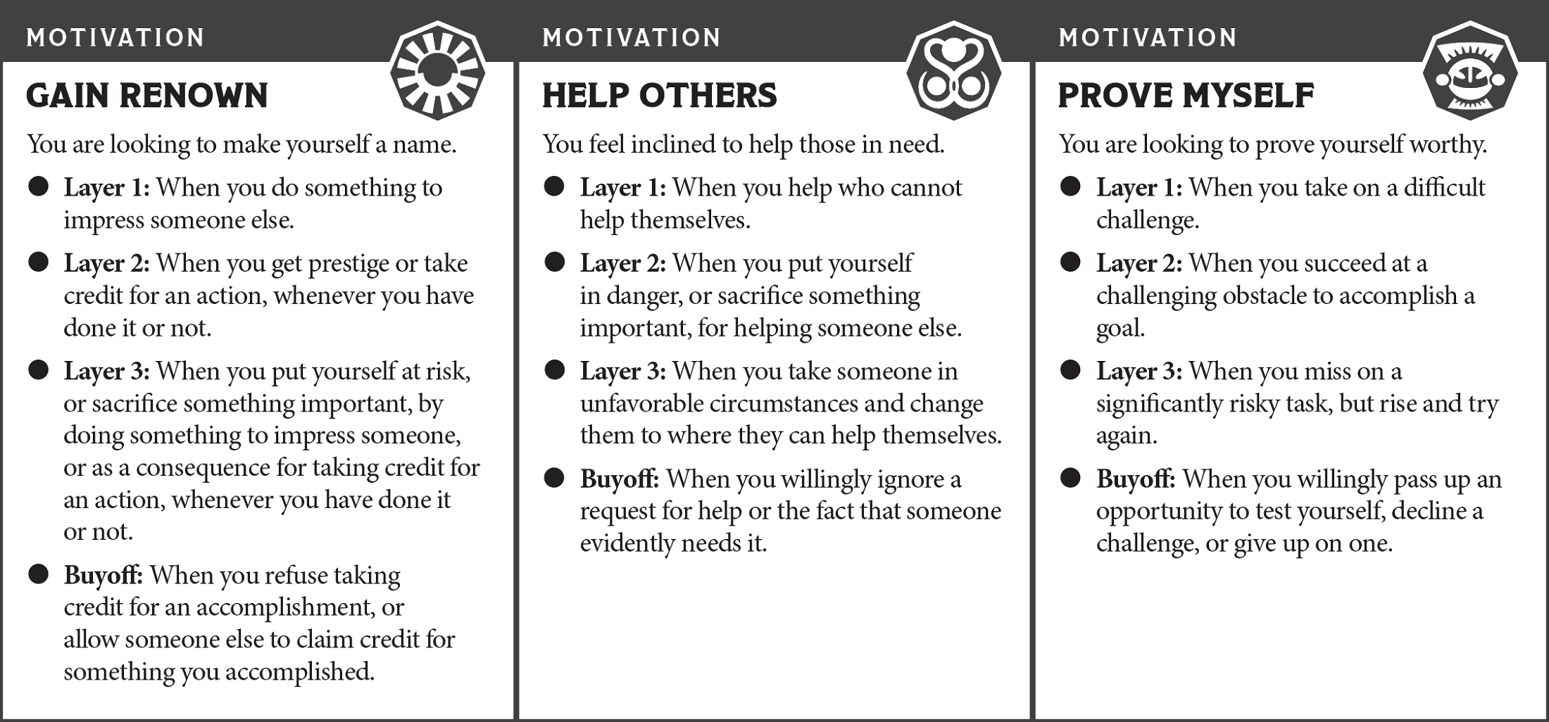 Motivations_Card_Set_(for_the_Ironsworn_