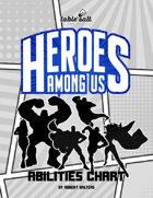 Heroes Among Us Abilities Chart