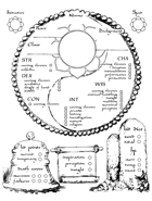 Monk Character Sheet