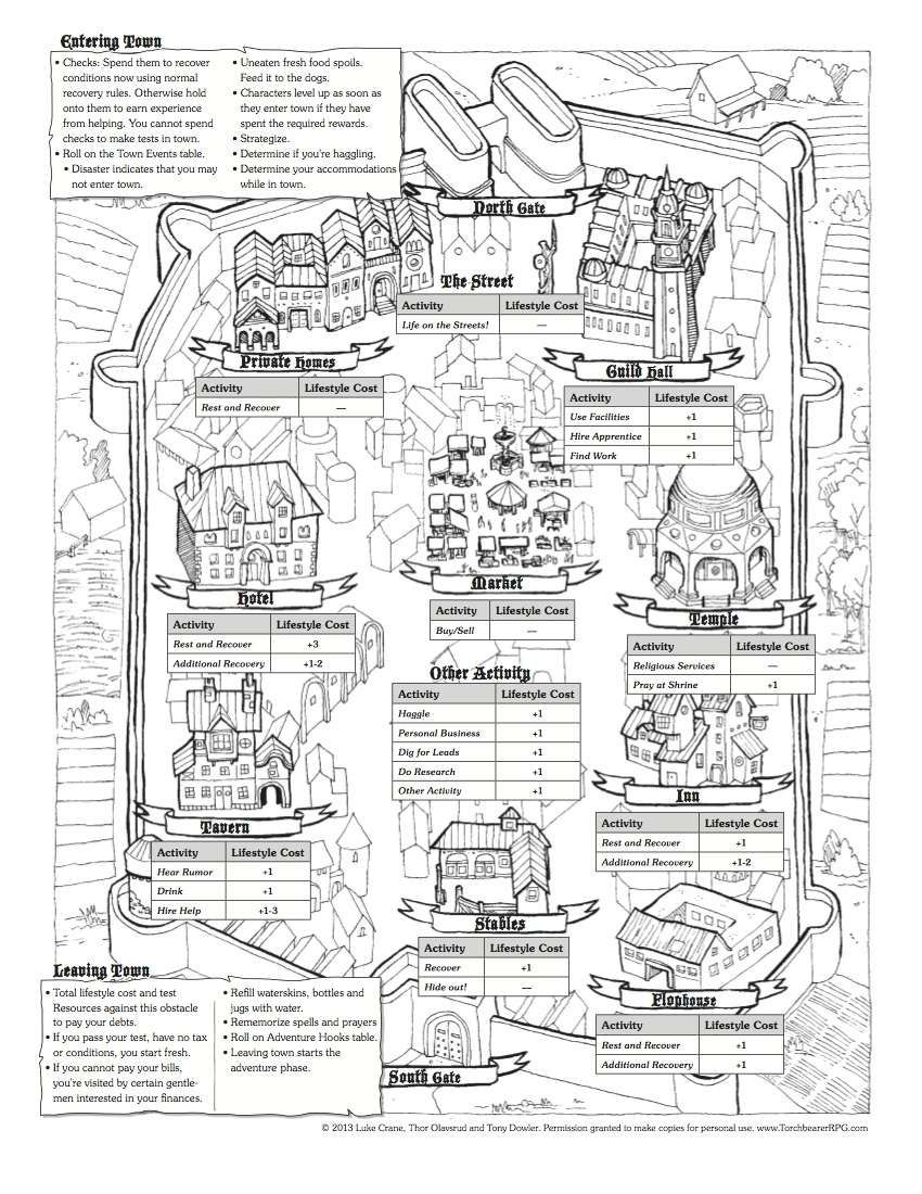 old world of darkness character sheet editable pdf