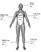 Spelldancer Character Sheets