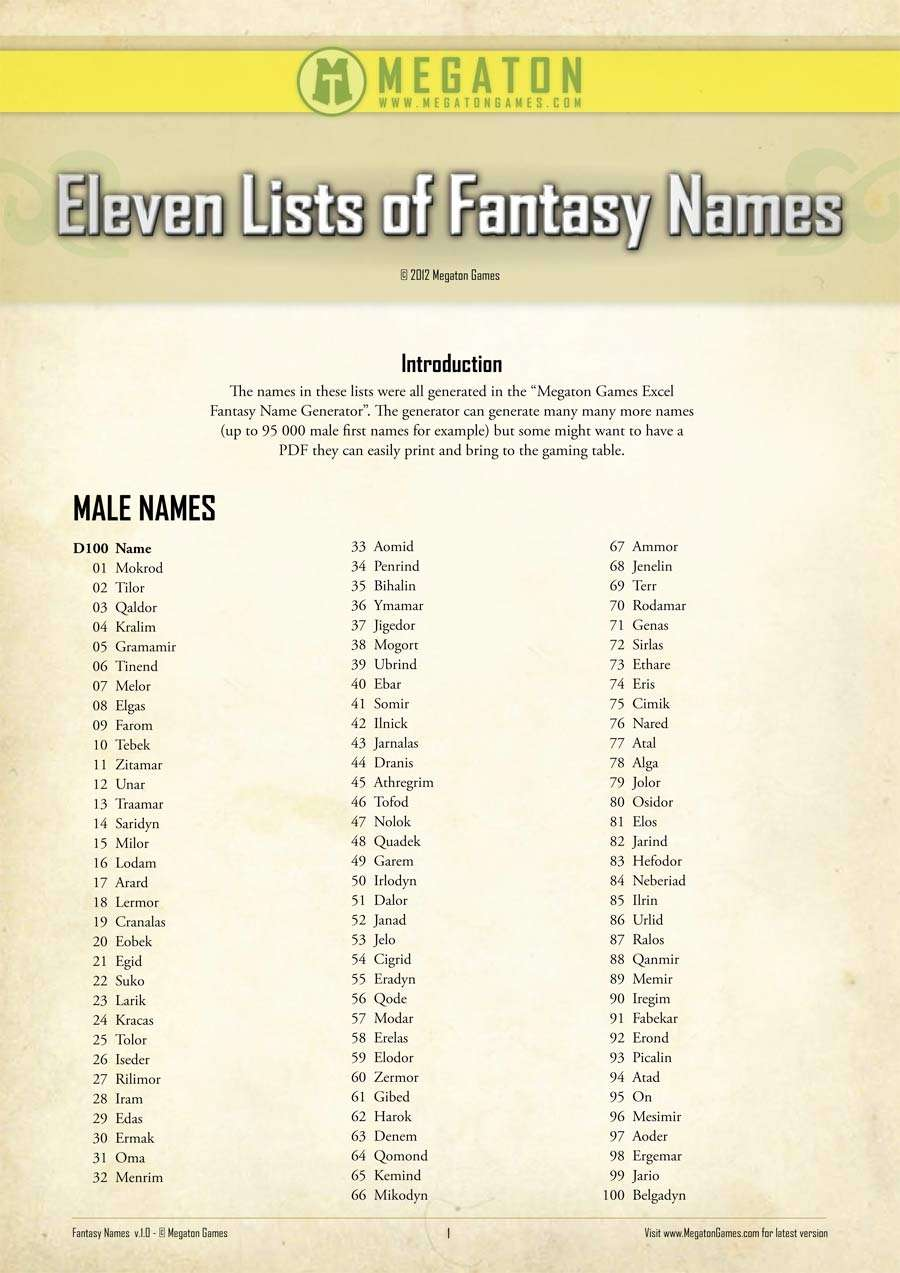 Eleven Lists of Fantasy Names - Megaton Games | RPGNow.com