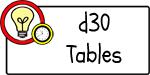 d30 Tables