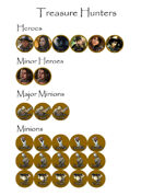 Relic Worlds Showdown Counters - Treasure Hunters