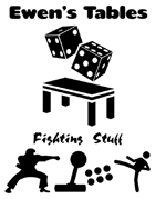 Ewen's Tables: Fighting Stuff