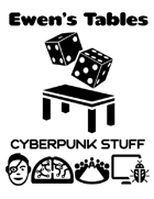 Ewen's Tables: Cyberpunk Stuff