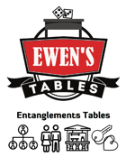 Ewen's Tables: Entanglements Tables