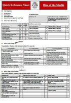 Rise of the Mahdi - Quick Reference Sheet