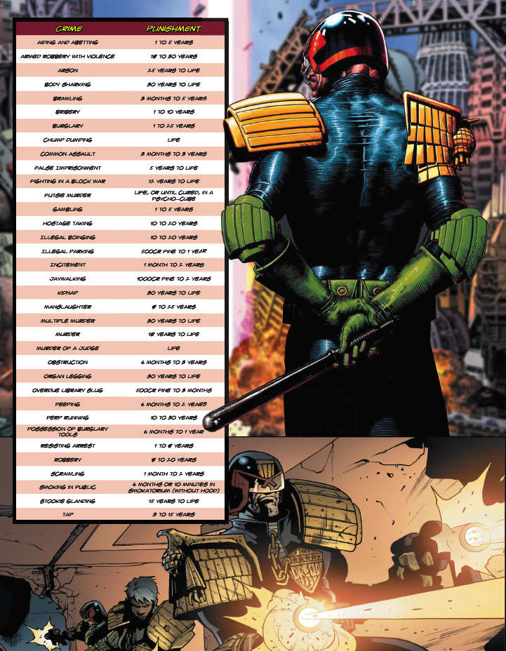Judge Dredd & The Worlds of 2000 AD GM Screen - EN