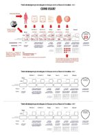 Tabela de interpretação de rolagens de Ataque contra a Classe de Armadura v1.1
