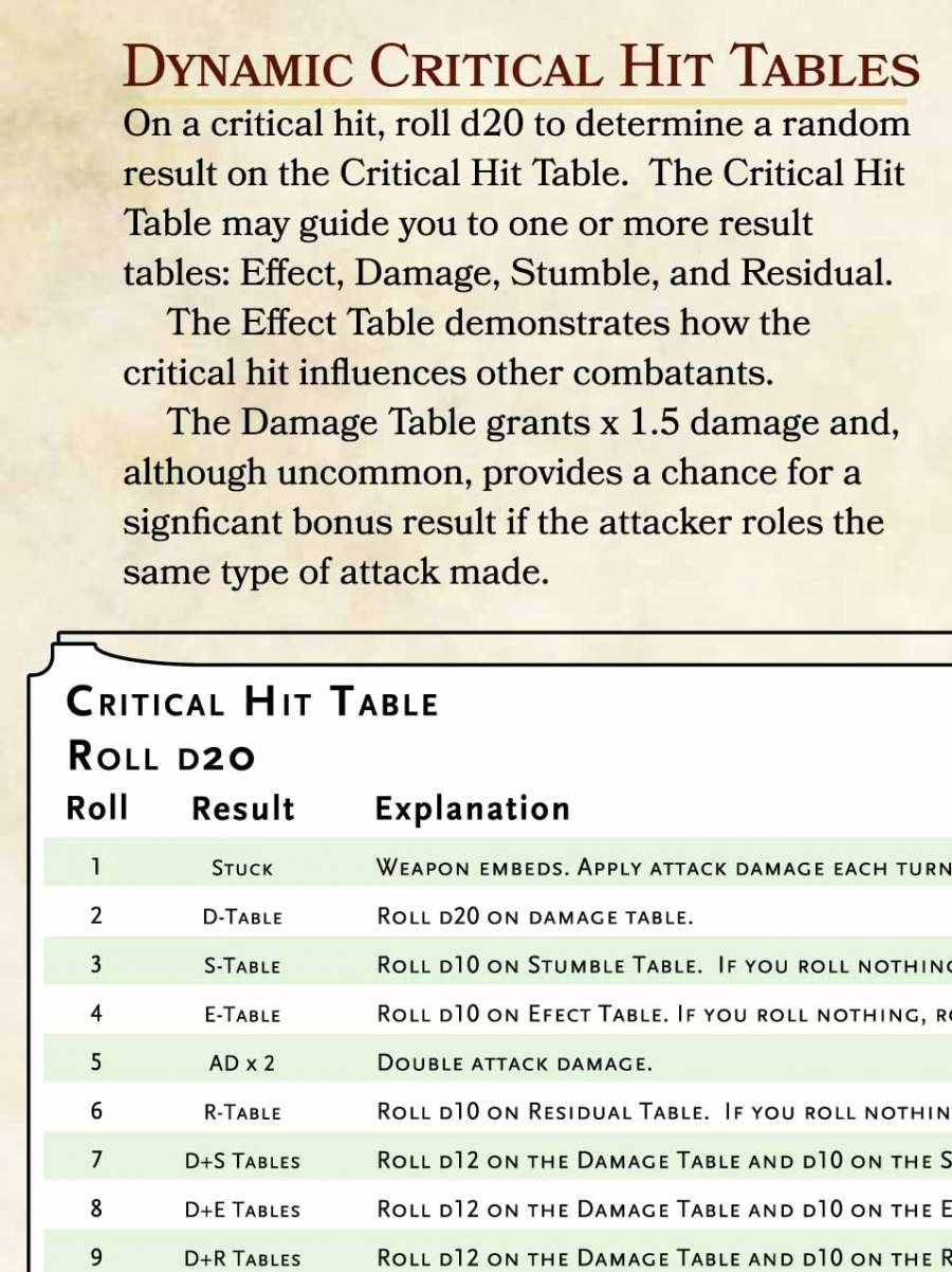 Dynamic Critical Hit Tables Dungeon Masters Guild