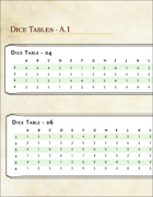 Dice Tables