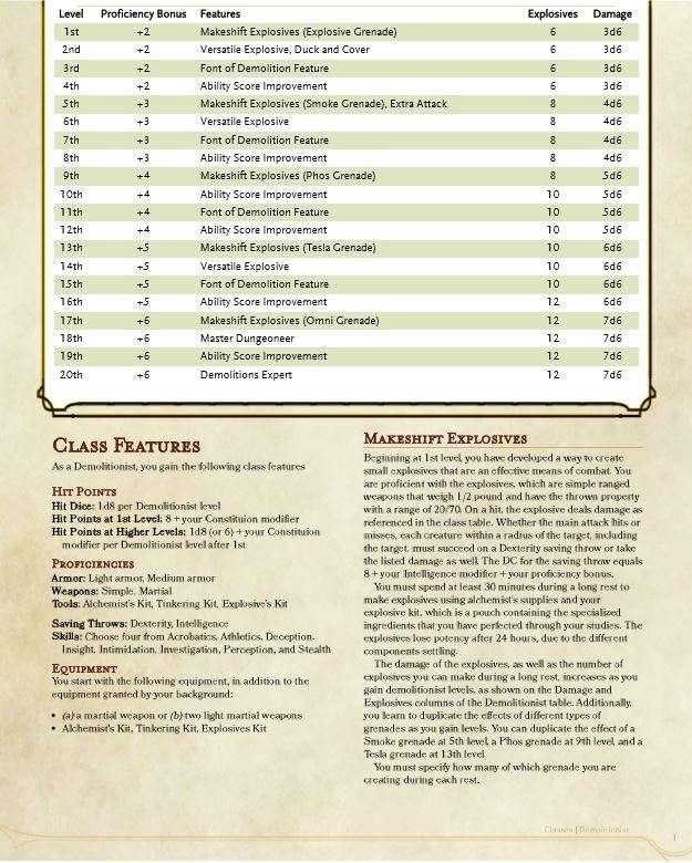 The Demolitionist - Dungeon Masters Guild | Dungeon Masters