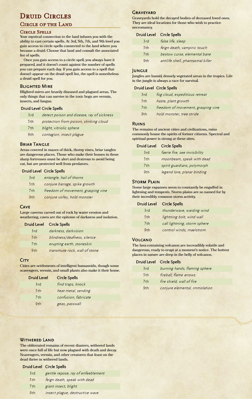 Druid Circle of the Land - Additional Circle Spell Terrains