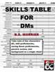 Skills Table For Dms
