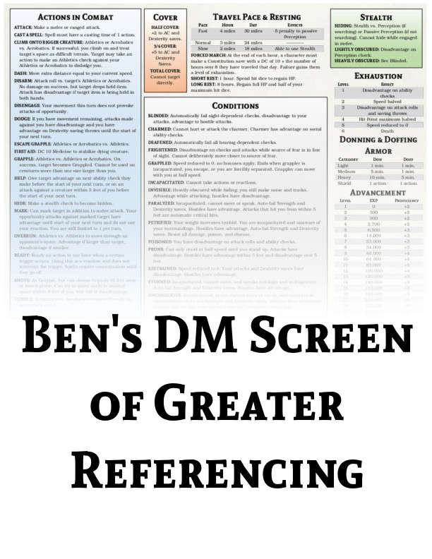 DM Screen of Greater Referencing - Dungeon Masters Guild | Dungeon Masters  Guild