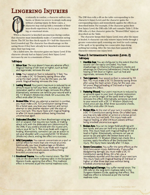 Lingering Injuries Dungeon Masters Guild Dungeon