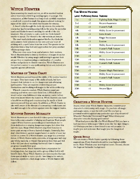 The Witch Hunter Class 5e
