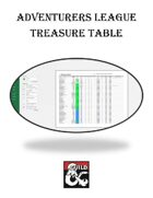 Adventurers League Treasure Table