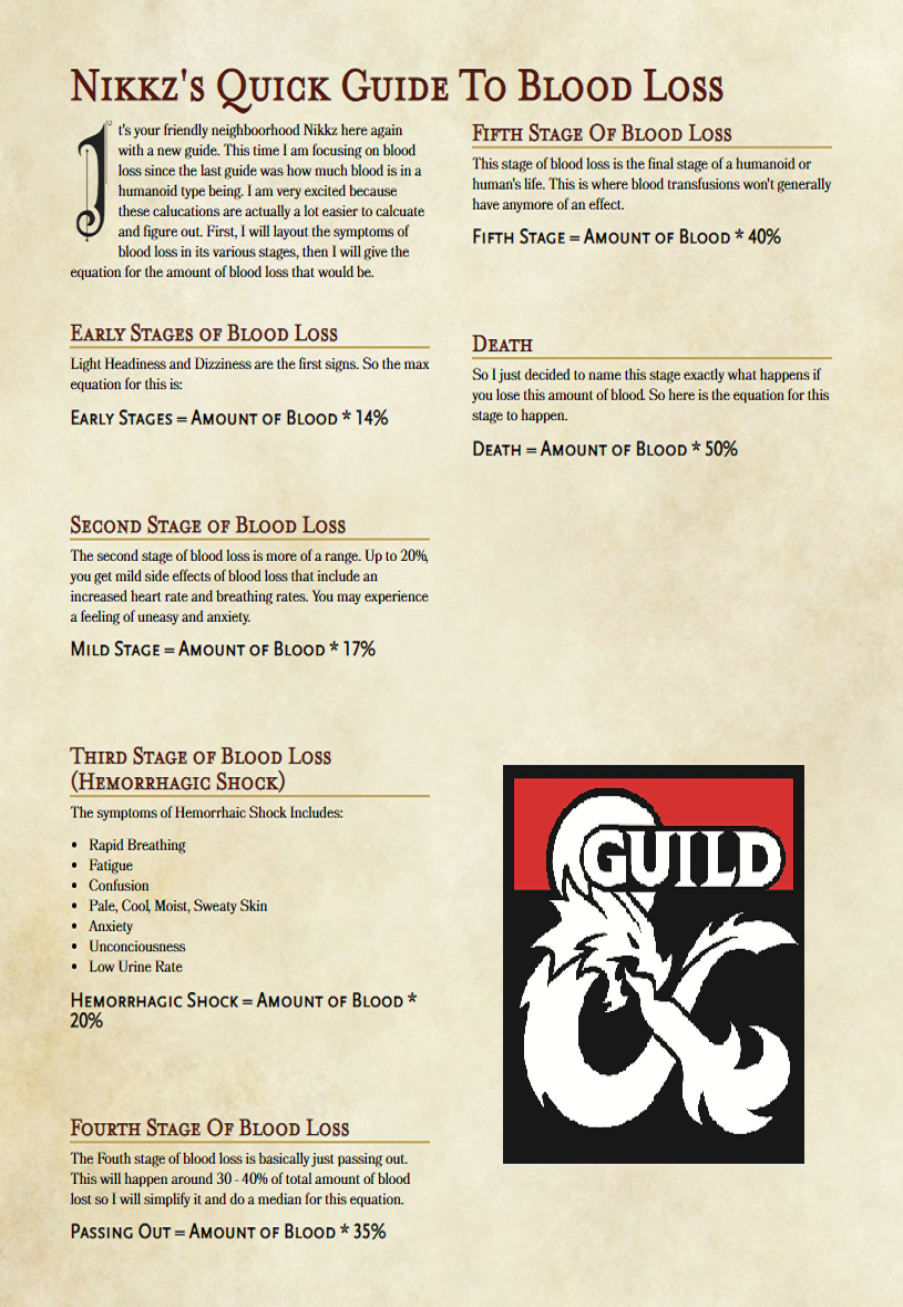 Nikkz's Quick Blood Loss Guide - Dungeon Masters Guild | Dungeon