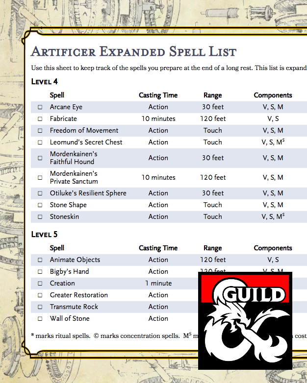 Artificer Expanded Spell List - Dungeon Masters Guild