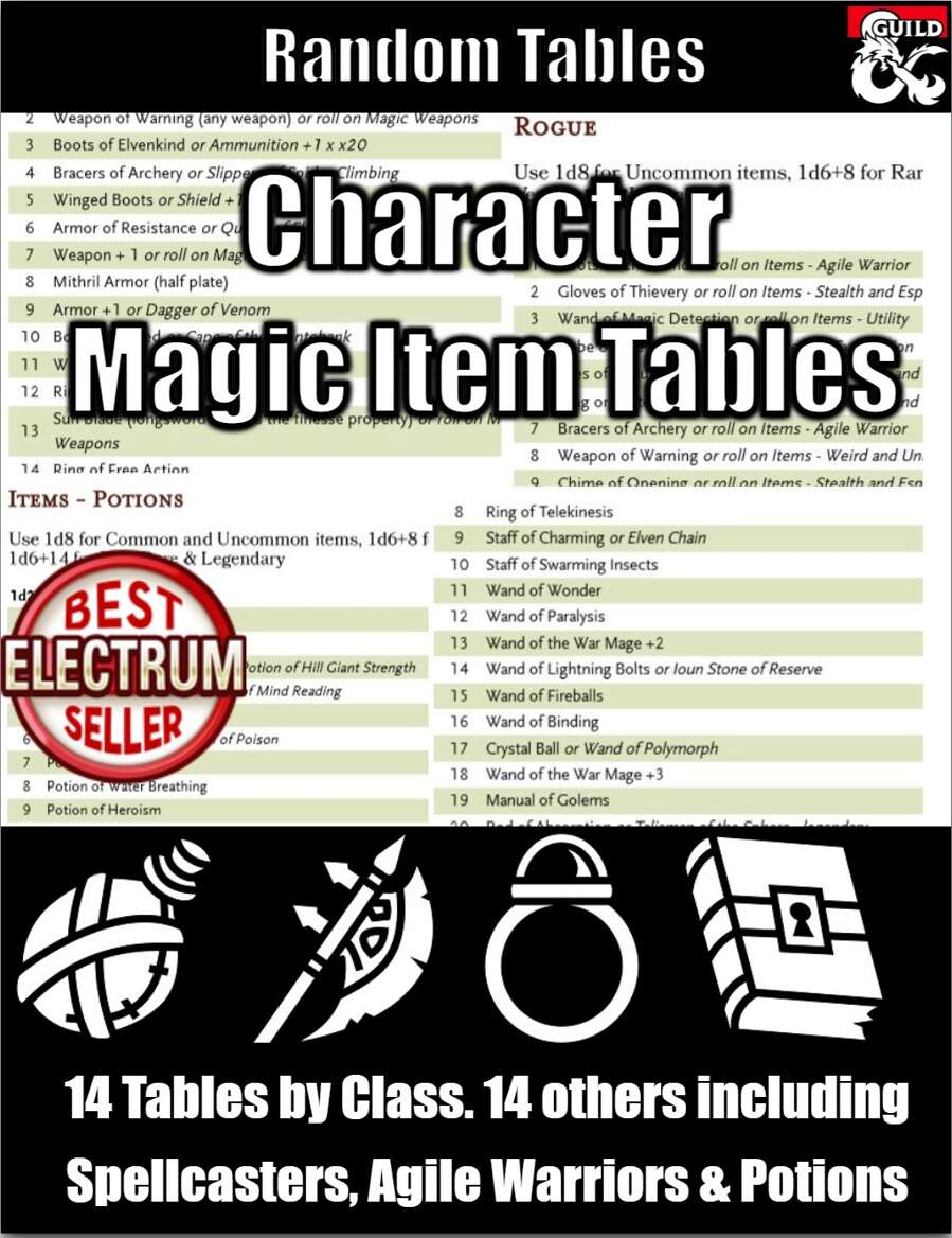 Character Magic Item Tables