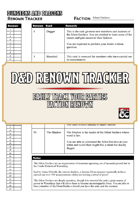 Faction Renown Tracker