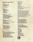 DM Costs Cheat Sheet